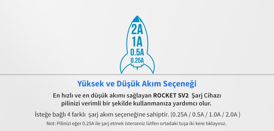 Xtar Rocket SV2 En Hızlı Pil Şarj Aleti